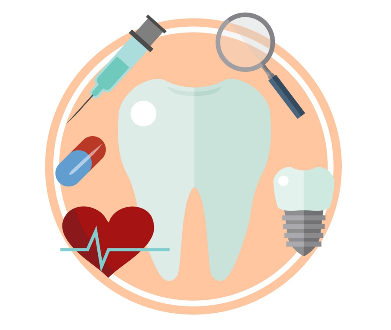 Do you know what dental caries symptoms are and why